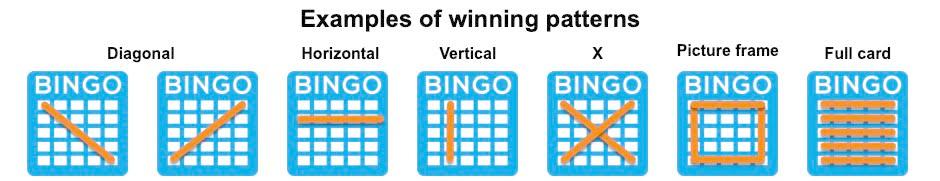 Bingo Winning Patterns
